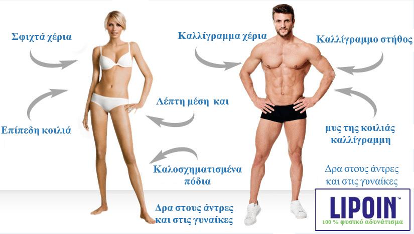 Γραφική των χαπιών για φυσική απώλεια βάρους Lipoin, δρουν σε άντρες και γυναίκες.