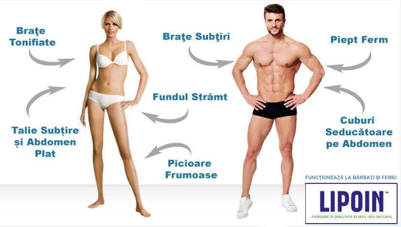 Grafică pastilelor pentru pierderea în greutate Lipoin,care funcționează la bărbaţi şi femei.